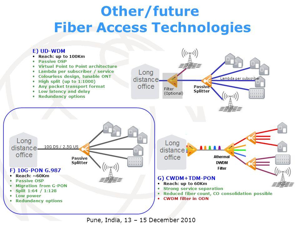 Other/future Fiber Access Technologies
