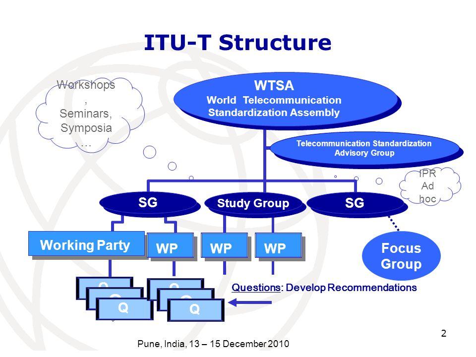 ITU-T Structure WTSA SG SG Working Party WP WP WP Focus Group Q Q Q Q