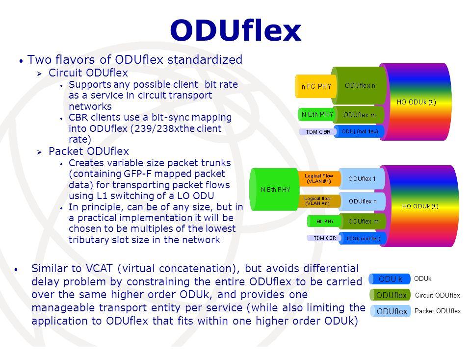 ODUflex Two flavors of ODUflex standardized Circuit ODUflex