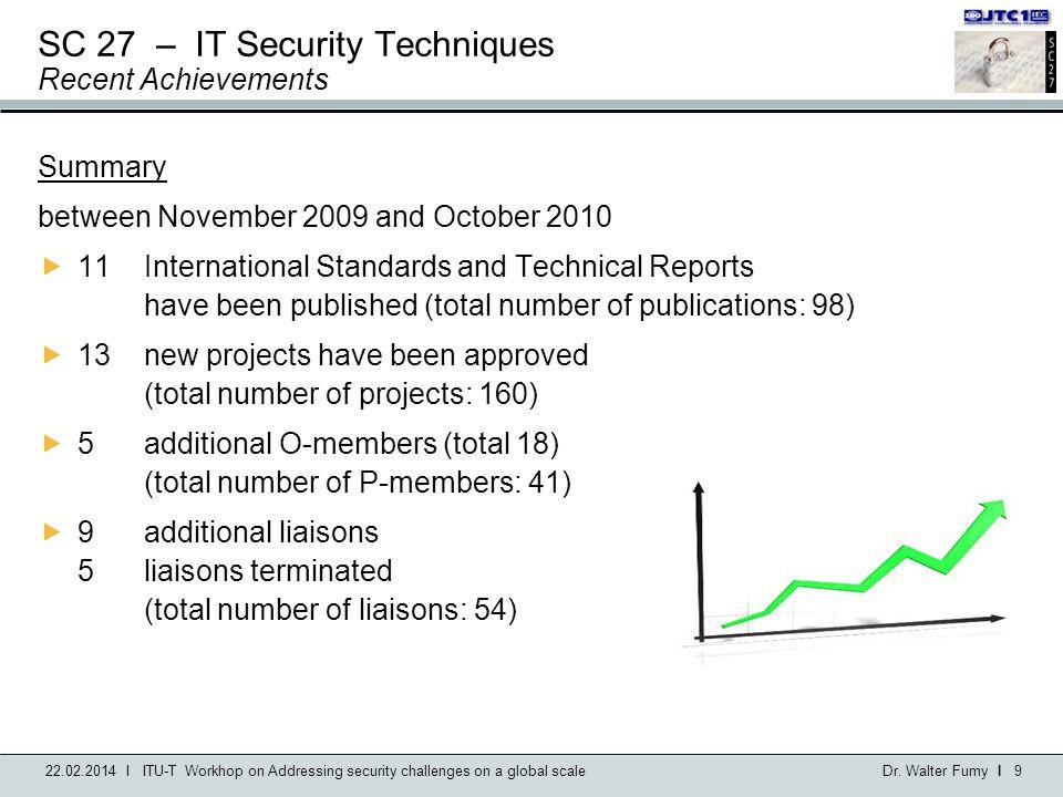 SC 27 – IT Security Techniques Recent Achievements