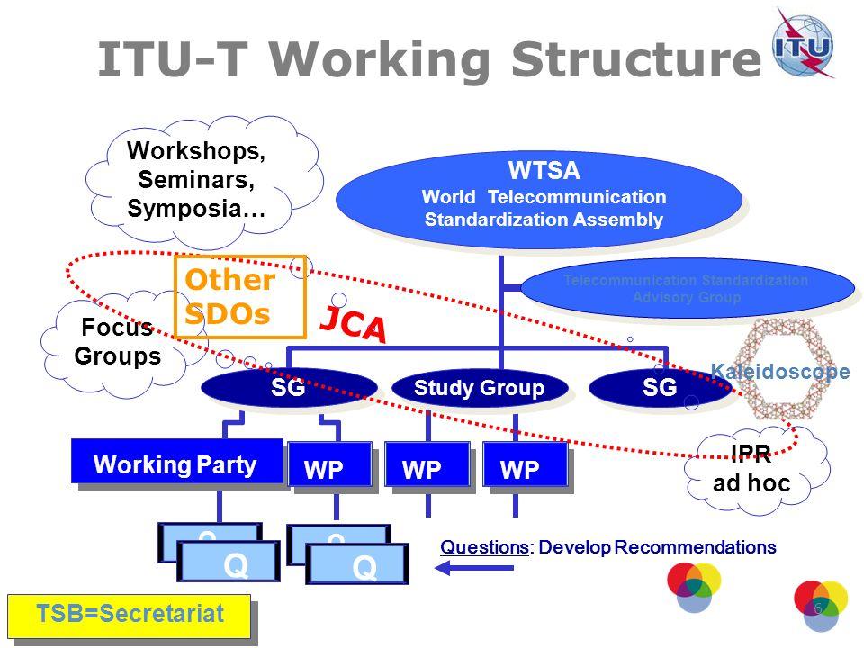 ITU-T Working Structure