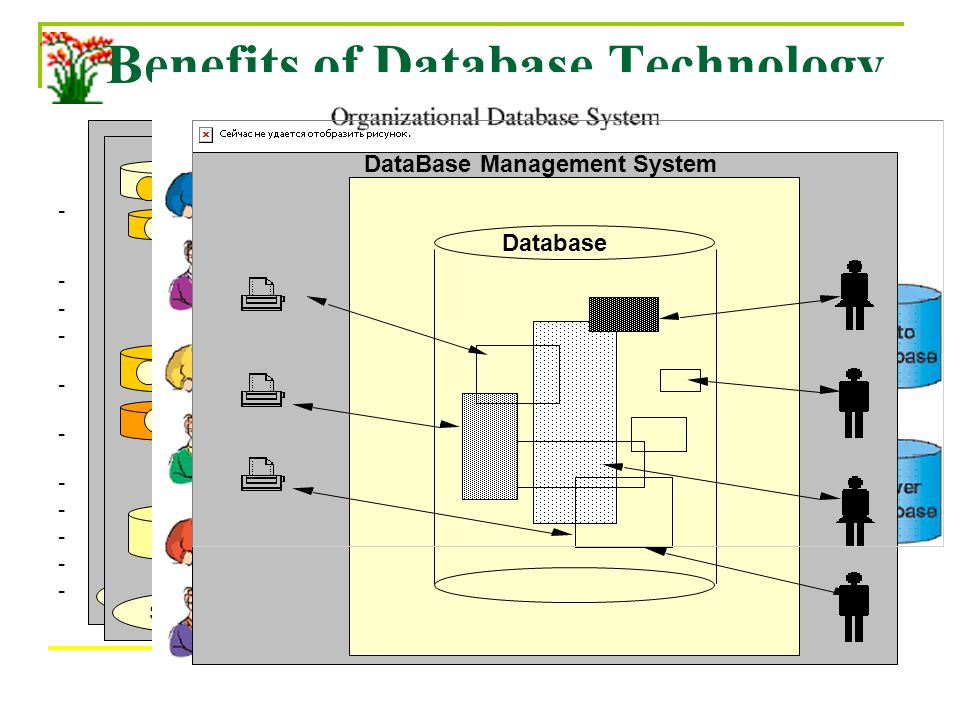 benefits of a database Eight key benefits of having a great database a database can reduce lots of complexity (flailing and endless spinning of wheels) in a business -- the status of everything is no longer unknown or known only to a few.