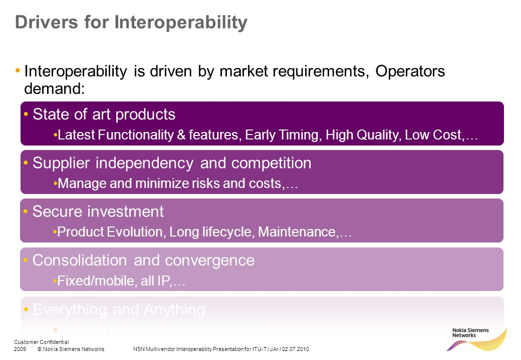 Drivers for Interoperability