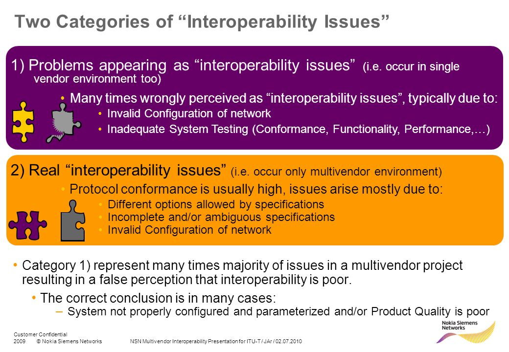 Two Categories of Interoperability Issues