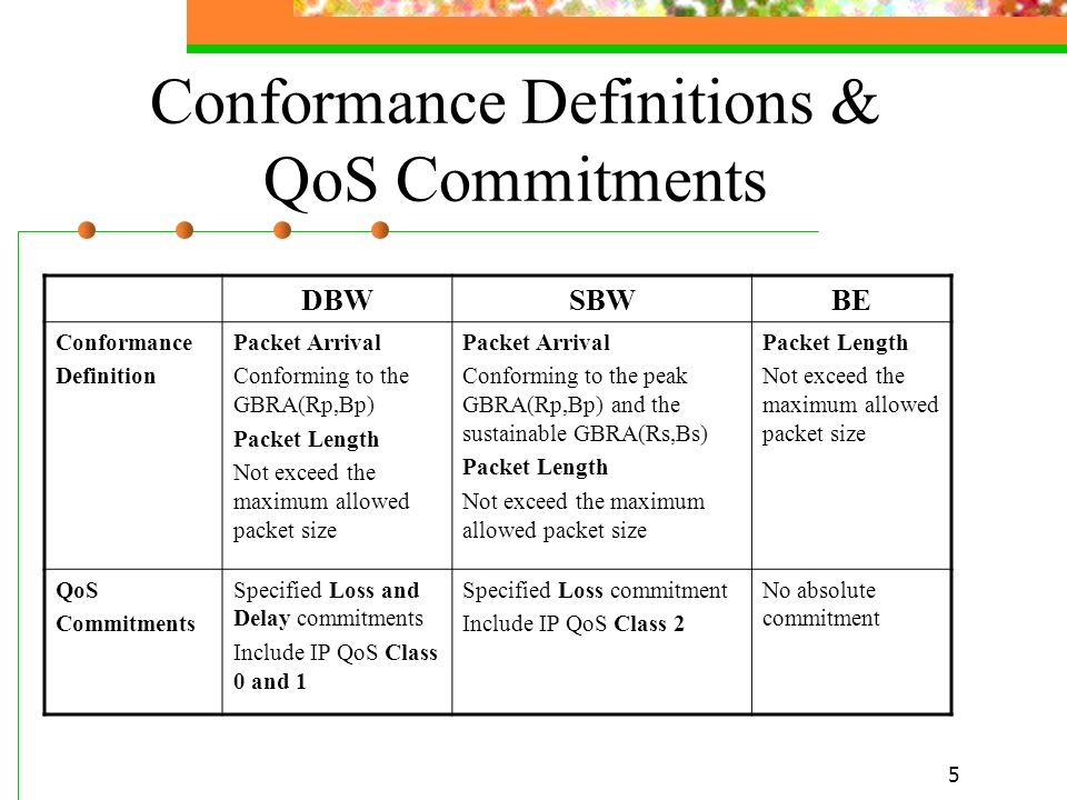 Conformance Definitions & QoS Commitments