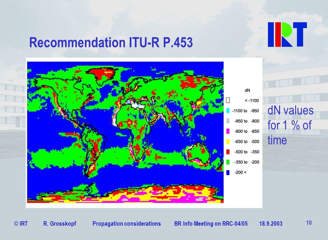Recommendation ITU-R P.453