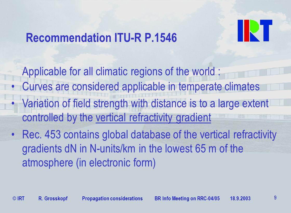 Recommendation ITU-R P.1546