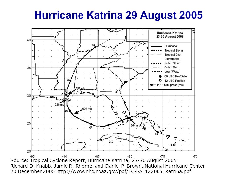 Hurricane Katrina 29 August 2005