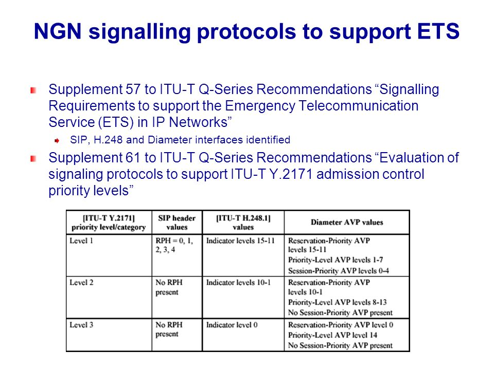 NGN signalling protocols to support ETS