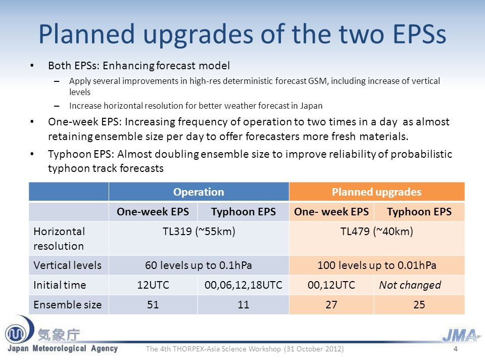 Planned upgrades of the two EPSs