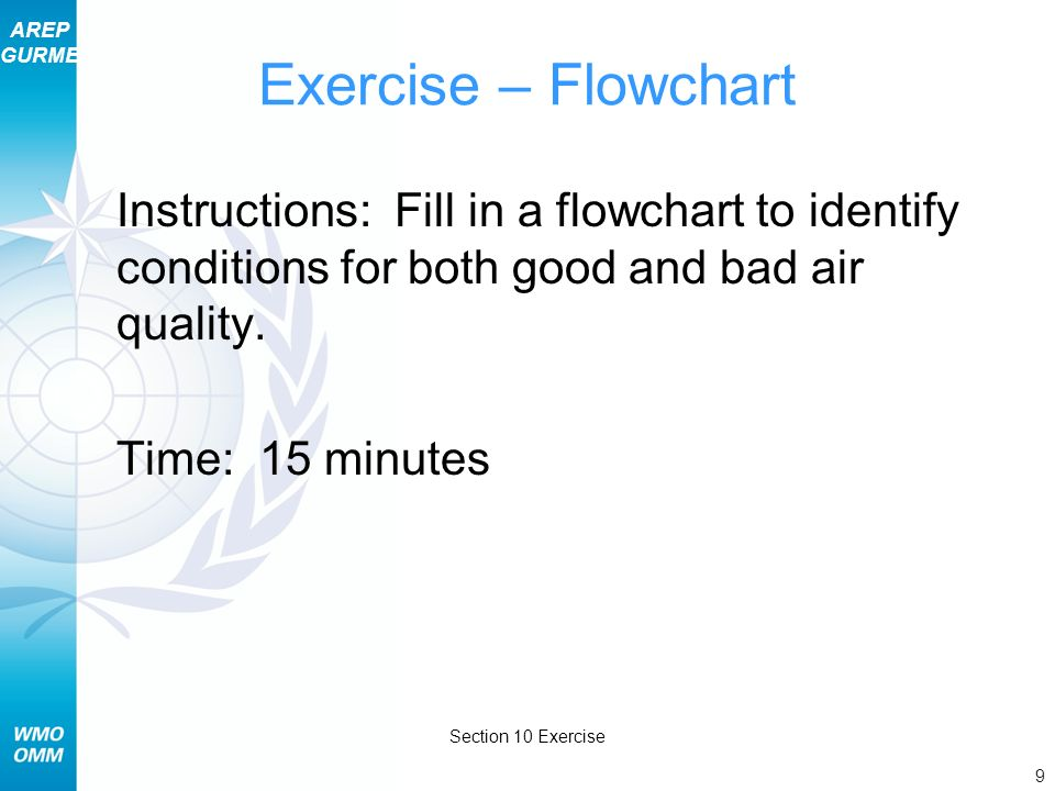 Exercise – Flowchart Instructions: Fill in a flowchart to identify conditions for both good and bad air quality.