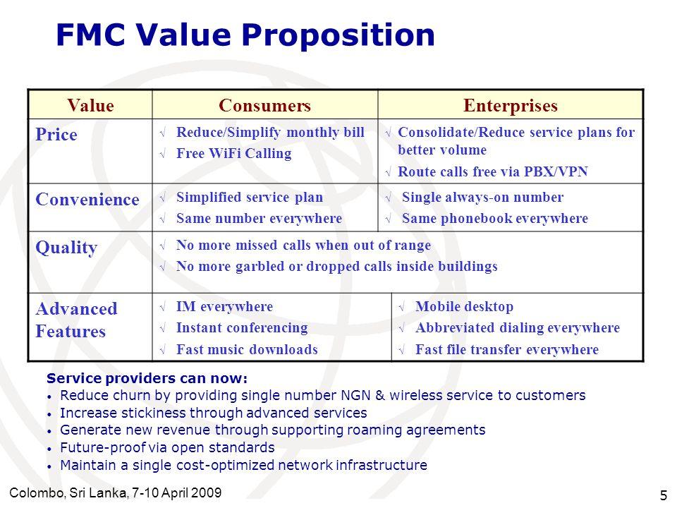 FMC Value Proposition Value Consumers Enterprises Price Convenience