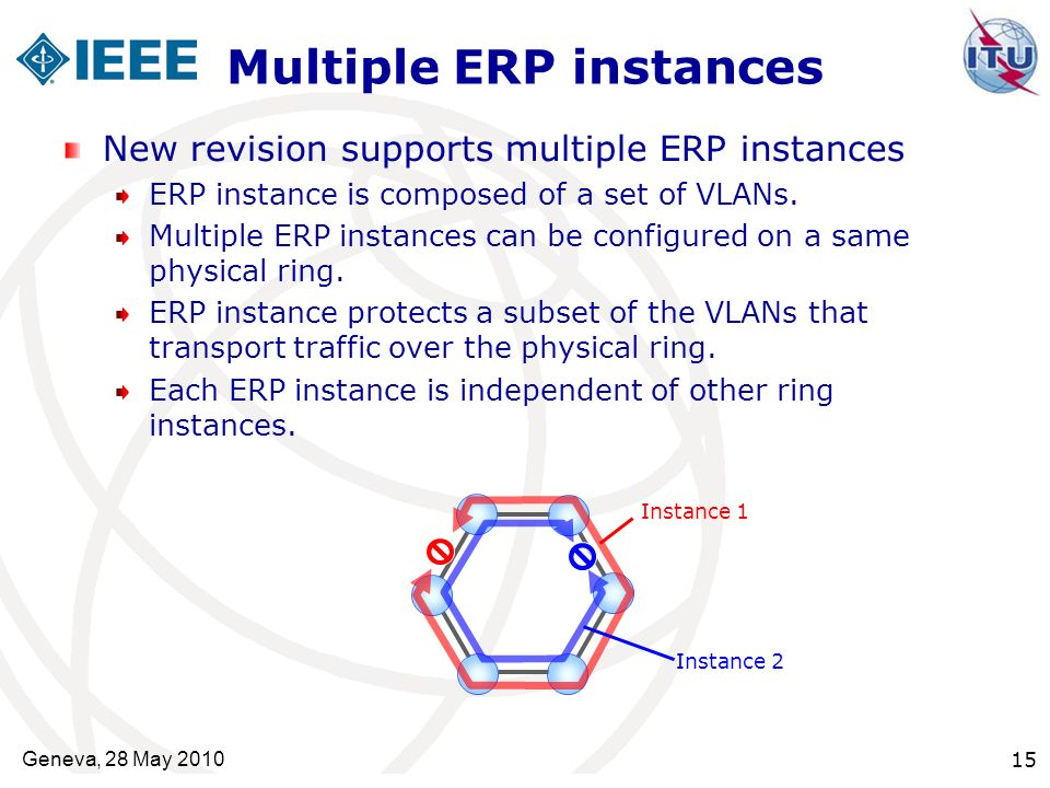Multiple ERP instances