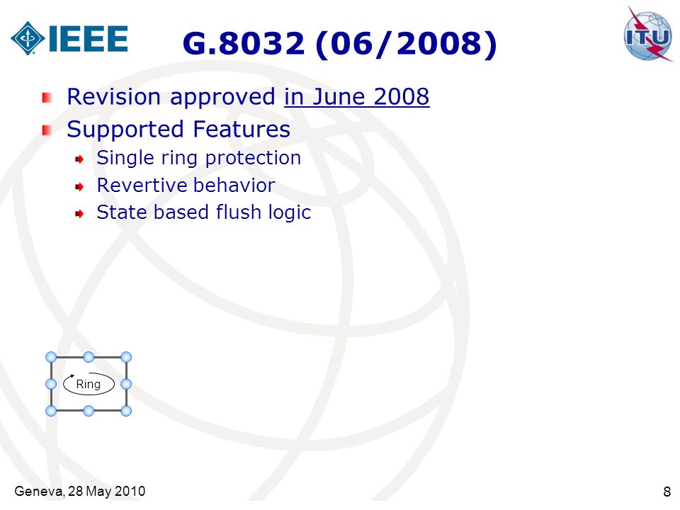 G.8032 (06/2008) Revision approved in June 2008 Supported Features