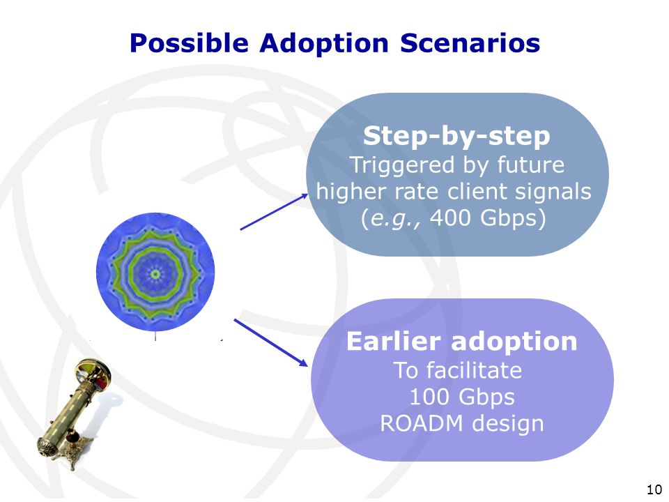 Possible Adoption Scenarios