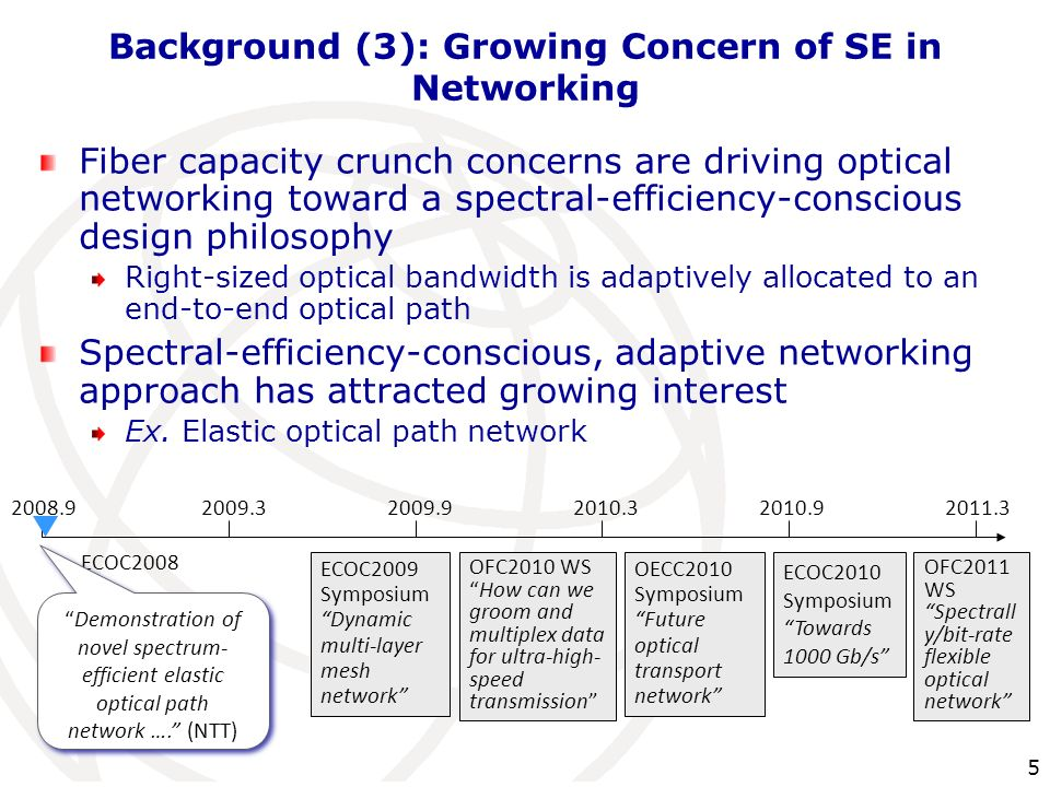Background (3): Growing Concern of SE in Networking