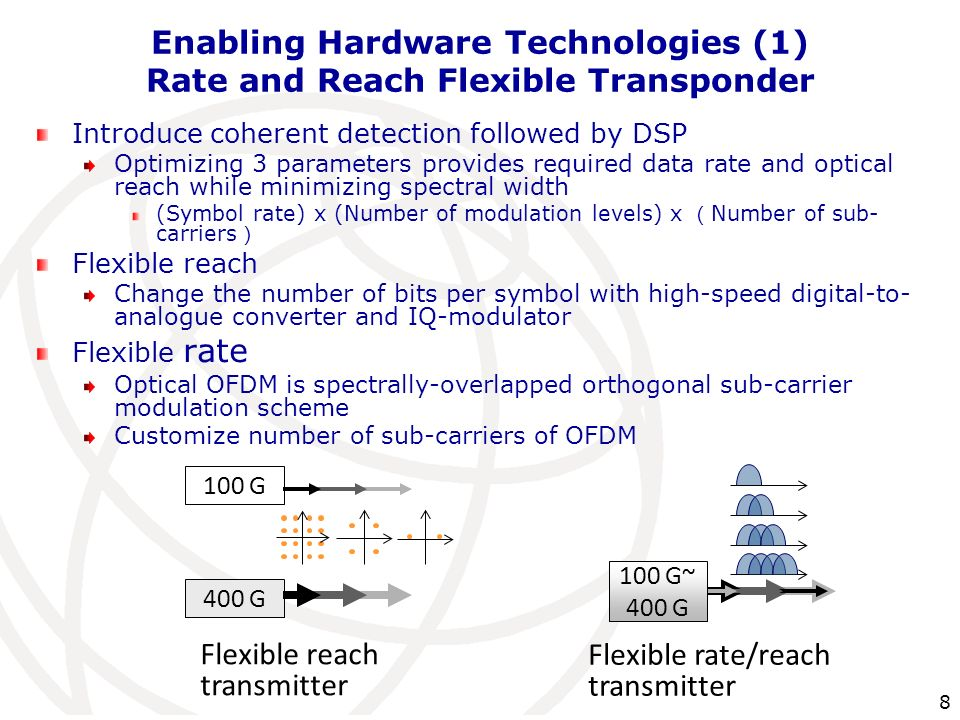 Enabling Hardware Technologies (1) Rate and Reach Flexible Transponder