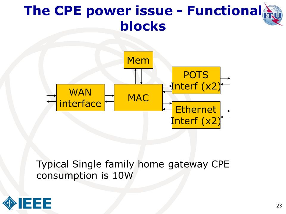 The CPE power issue - Functional blocks