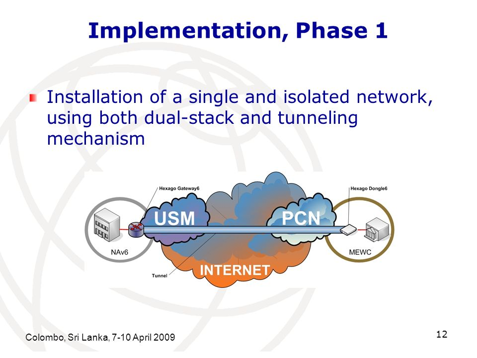 Implementation, Phase 1 Installation of a single and isolated network, using both dual-stack and tunneling mechanism.