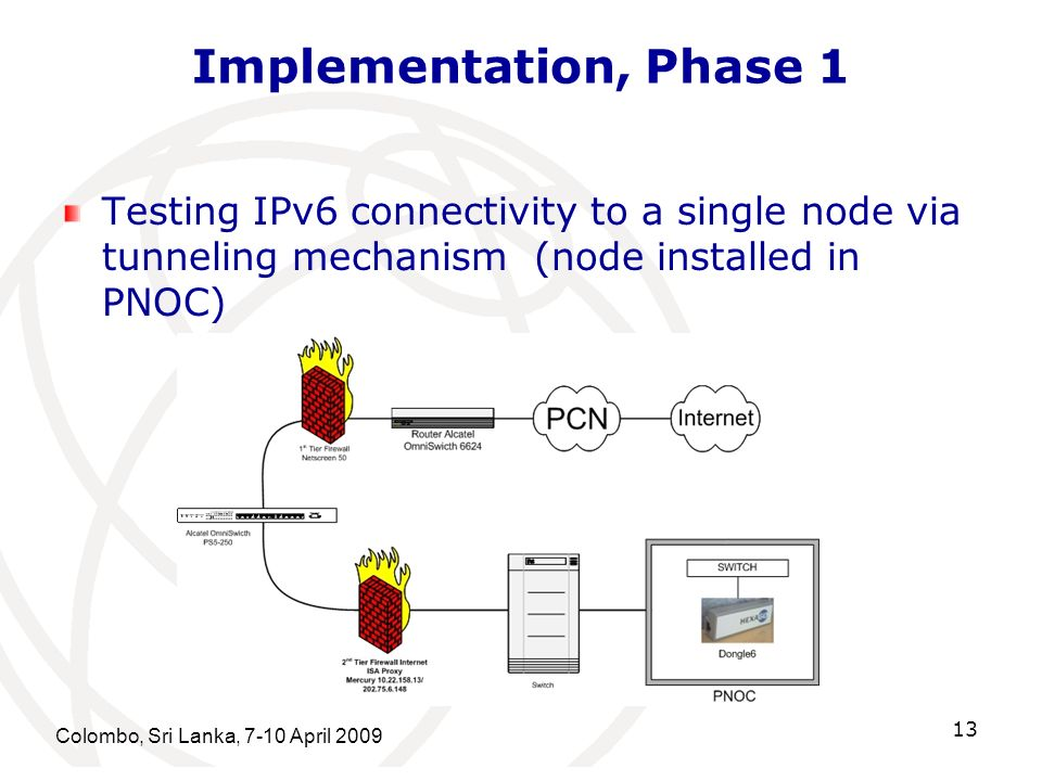 Implementation, Phase 1 Testing IPv6 connectivity to a single node via tunneling mechanism (node installed in PNOC)