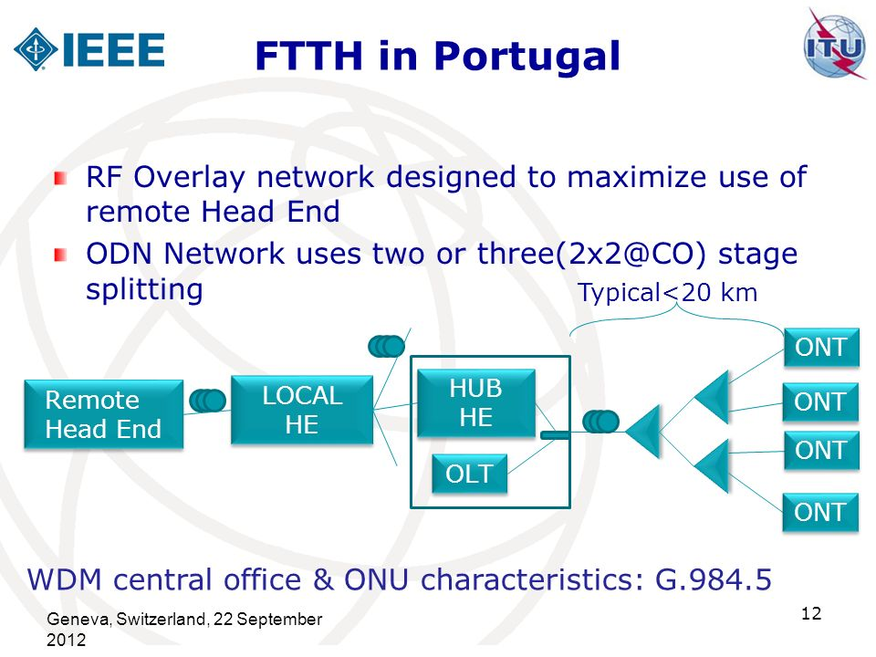 FTTH in Portugal RF Overlay network designed to maximize use of remote Head End. ODN Network uses two or stage splitting.
