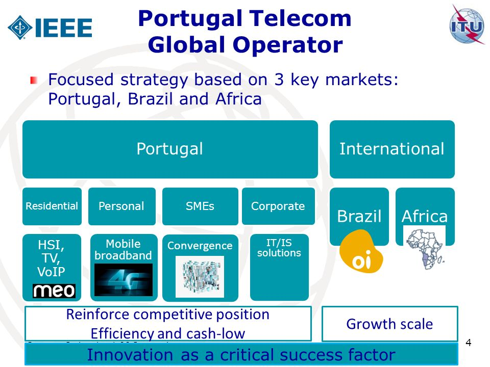 Portugal Telecom Global Operator