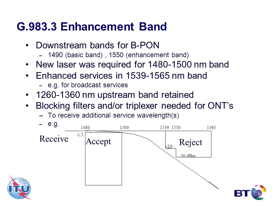 G.983.3 Enhancement Band Downstream bands for B-PON