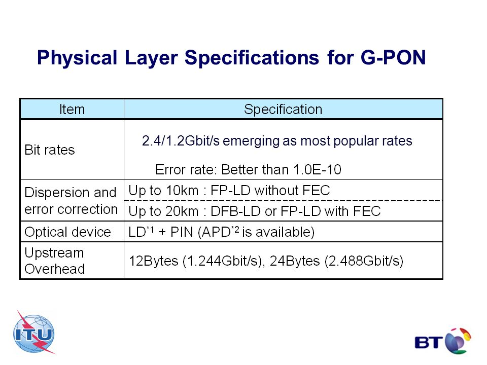 Physical Layer Specifications for G-PON