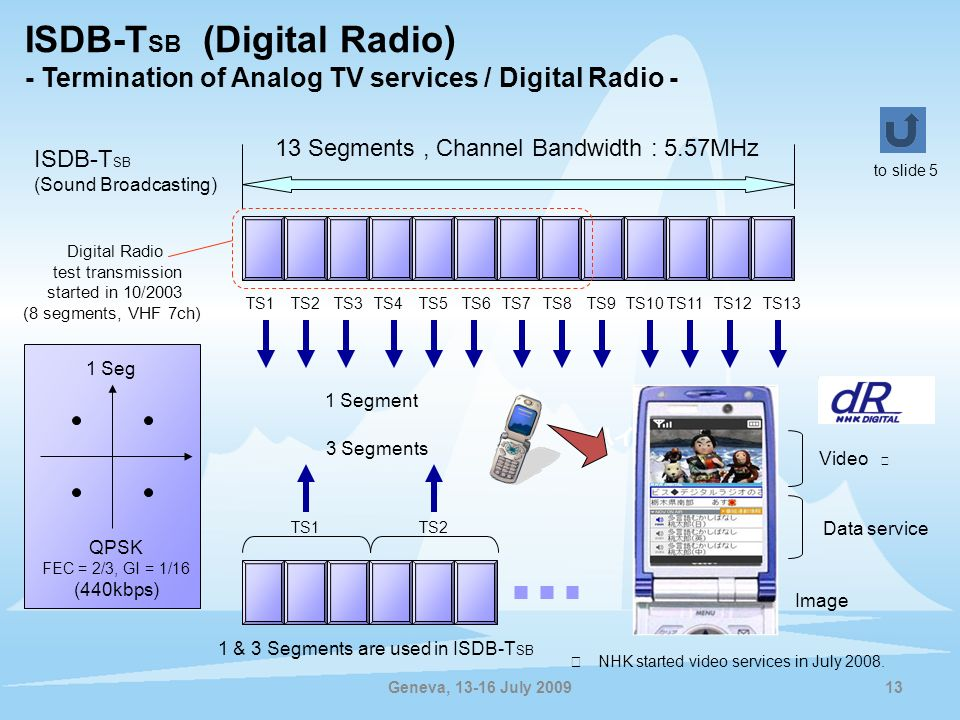 ISDB-TSB (Digital Radio) - Termination of Analog TV services / Digital Radio -