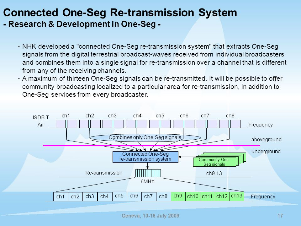 Connected One-Seg Re-transmission System - Research & Development in One-Seg -