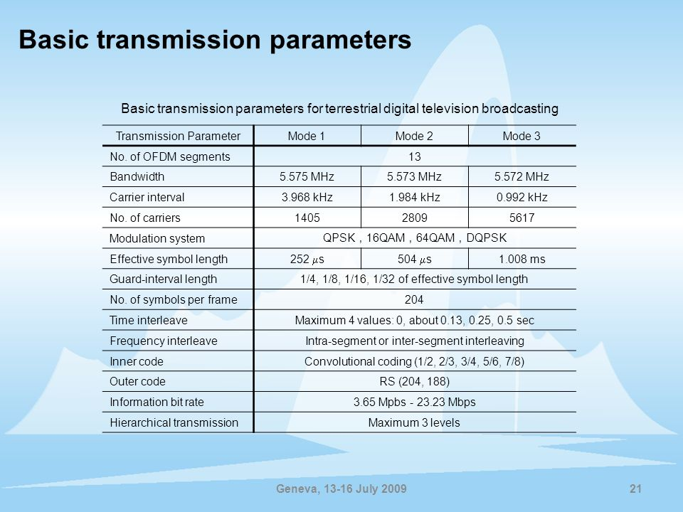 Basic transmission parameters