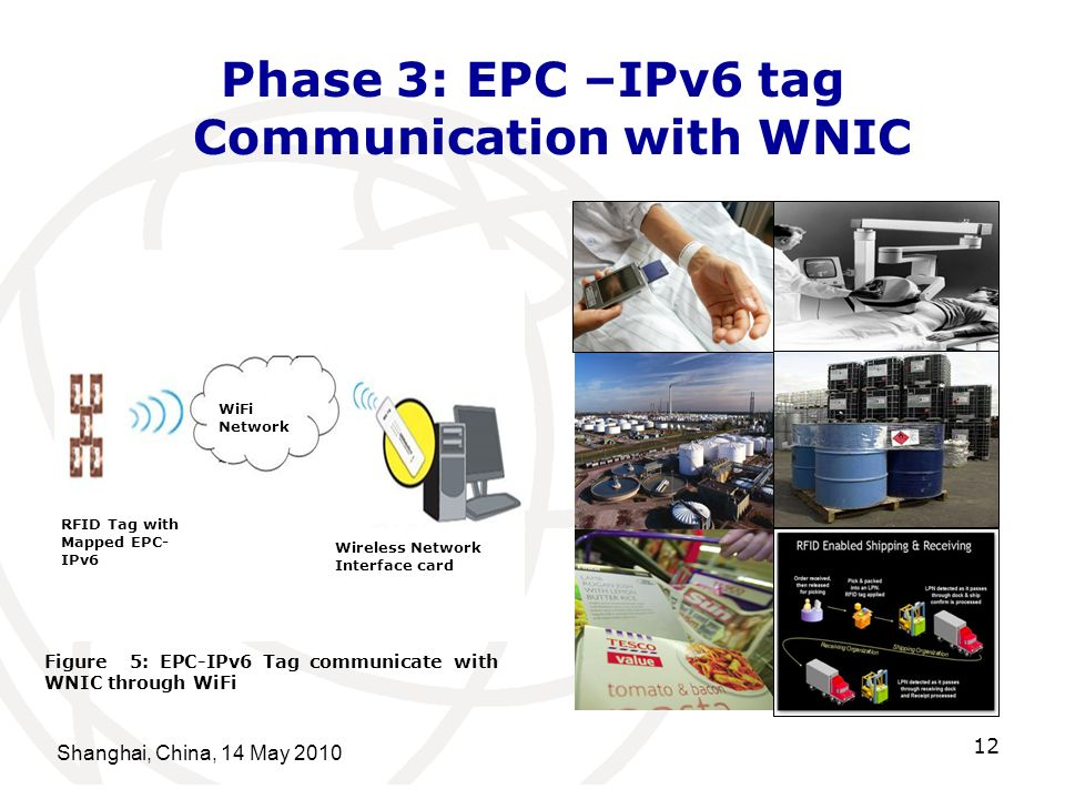 Phase 3: EPC –IPv6 tag Communication with WNIC