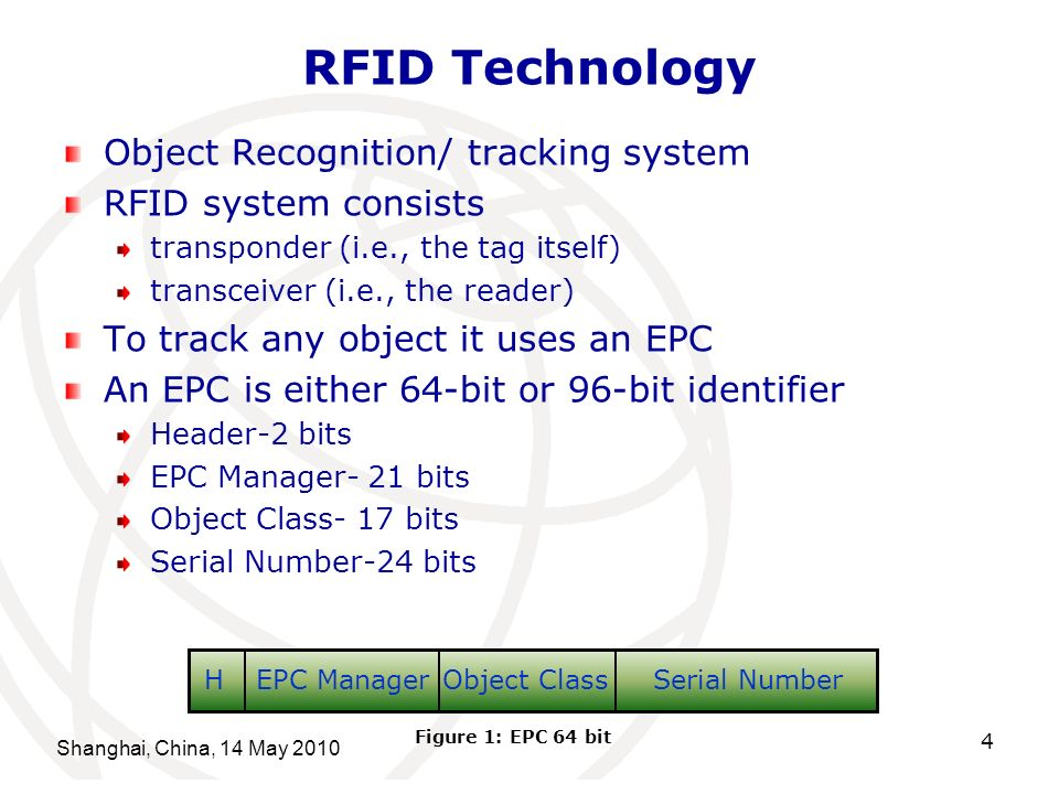 RFID Technology Object Recognition/ tracking system
