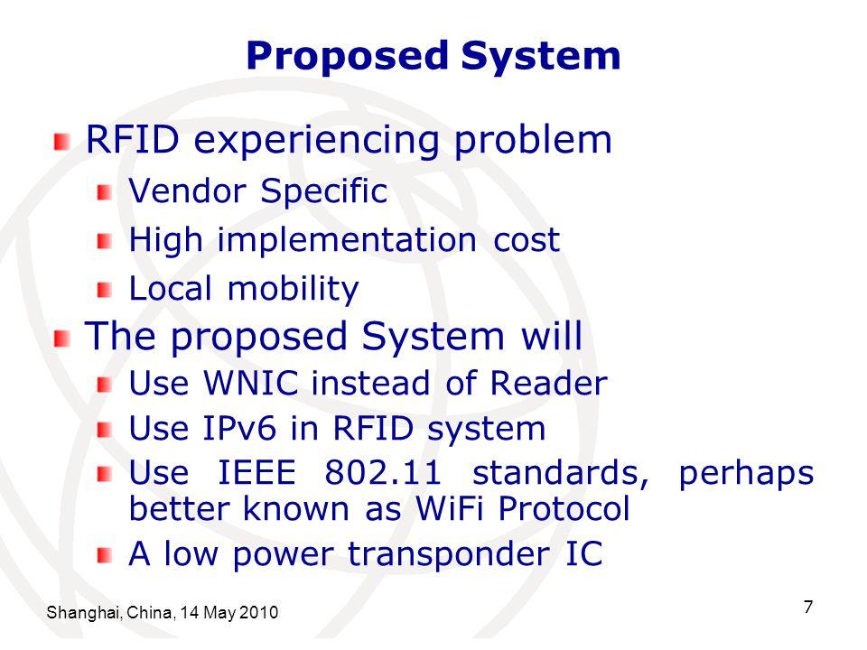 RFID experiencing problem