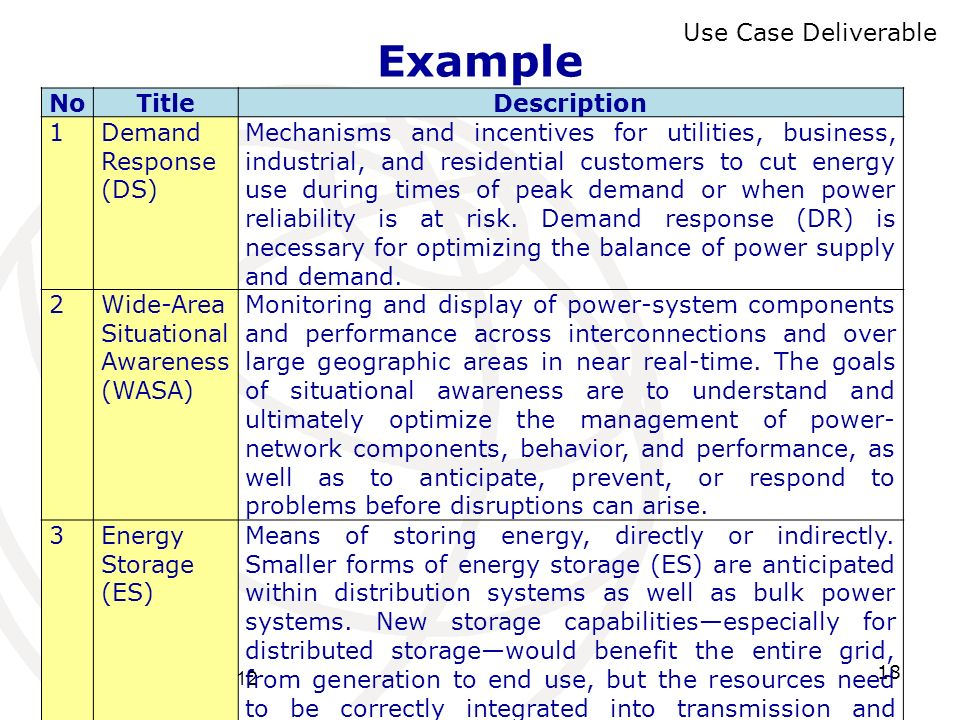 Example Use Case Deliverable No Title Description 1