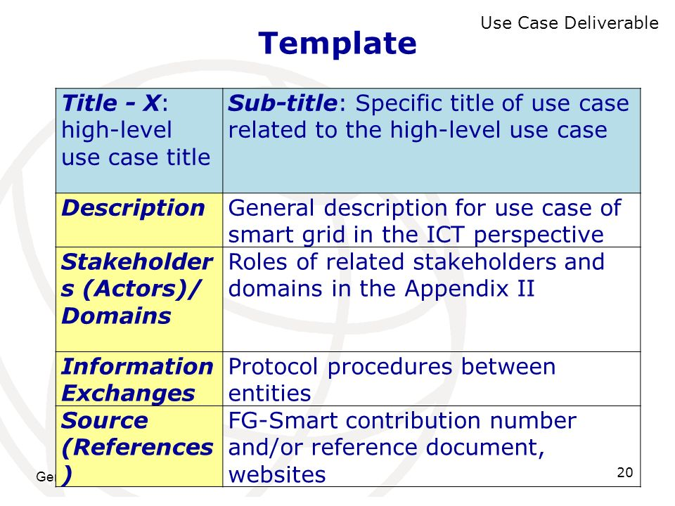Template Title - X: high-level use case title