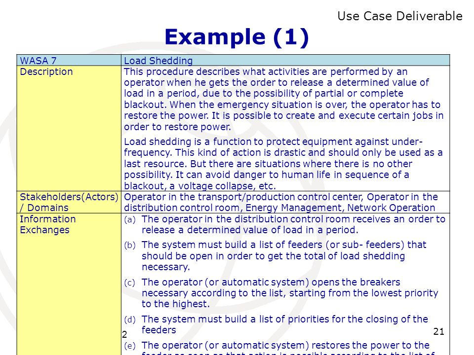 Example (1) Use Case Deliverable WASA 7 Load Shedding Description
