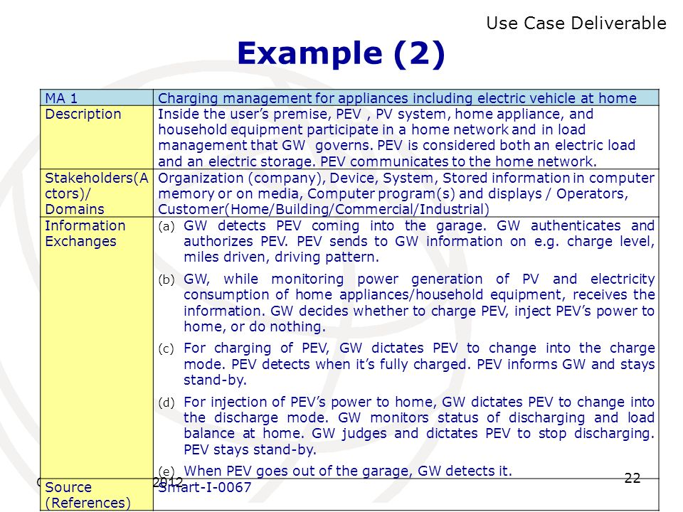 Example (2) Use Case Deliverable MA 1