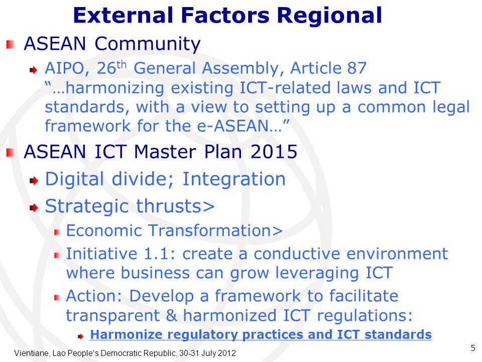 External Factors Regional