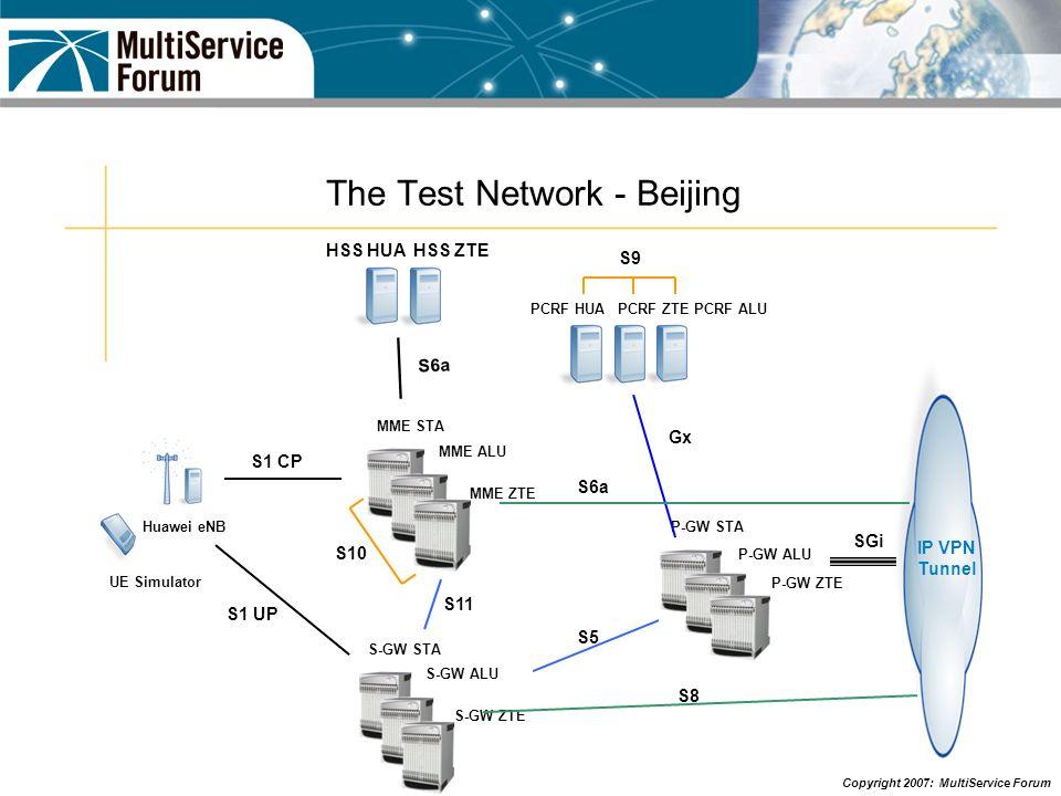 The Test Network - Beijing