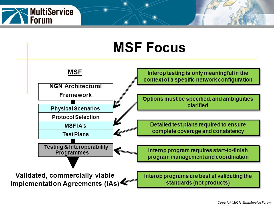 MSF Focus MSF. Interop testing is only meaningful in the context of a specific network configuration.