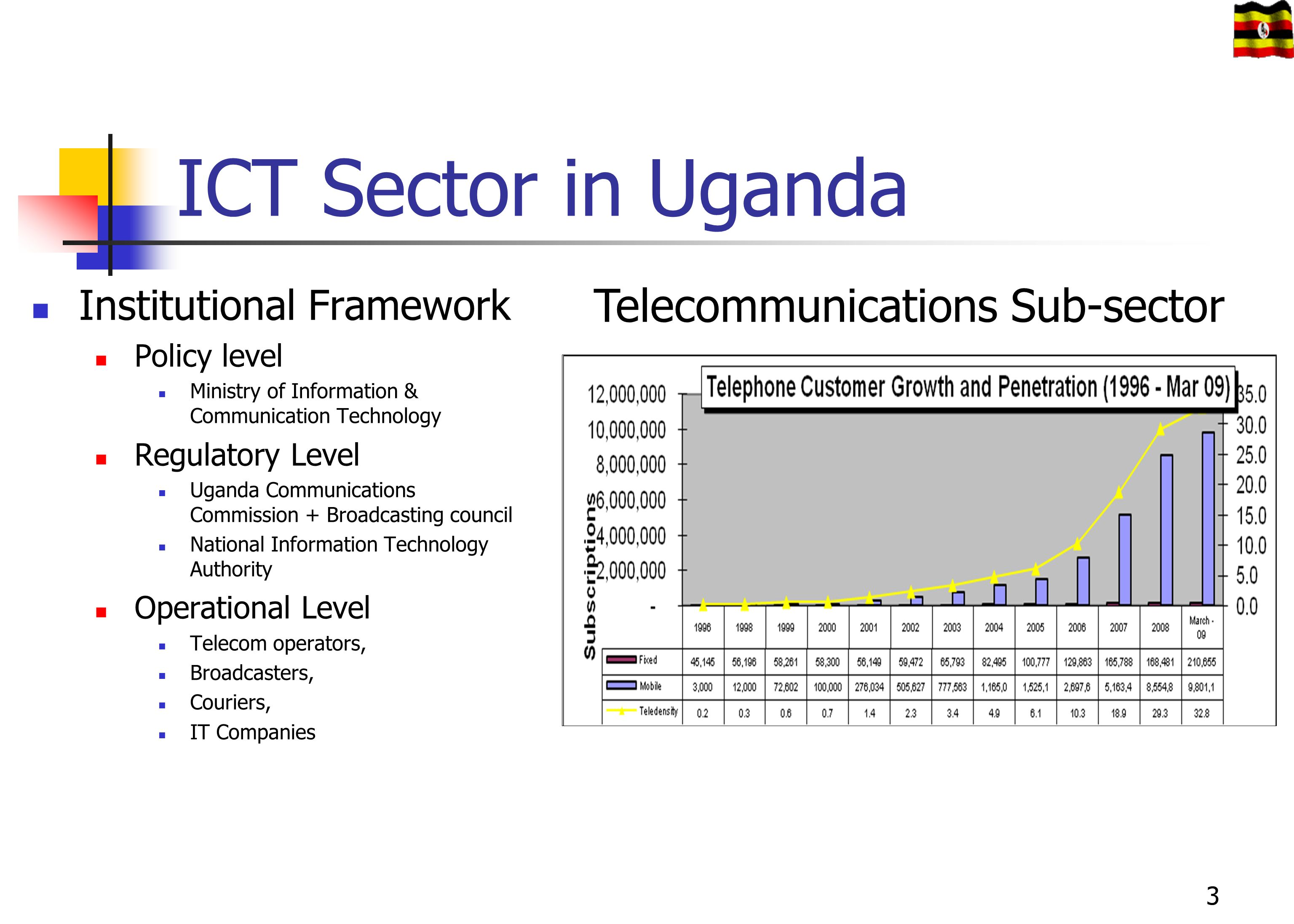 ICT Sector in Uganda Telecommunications Sub-sector