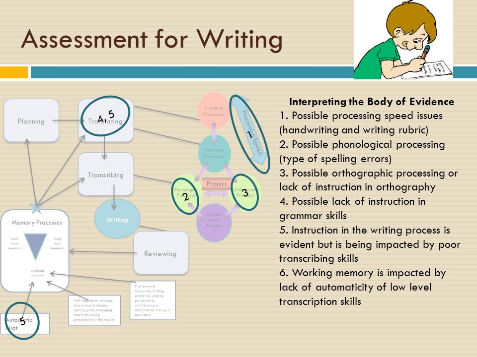 Informal Narrative Writing Assessment