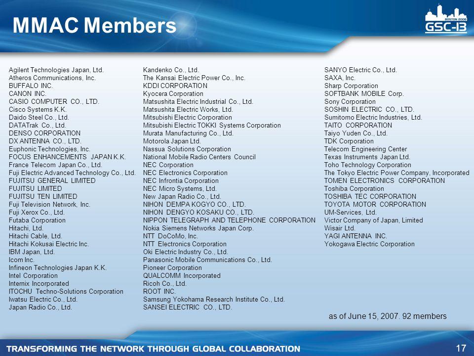 MMAC Members as of June 15, 2007. 92 members