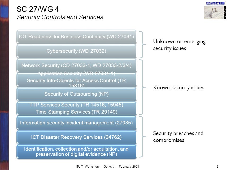 SC 27/WG 4 Security Controls and Services