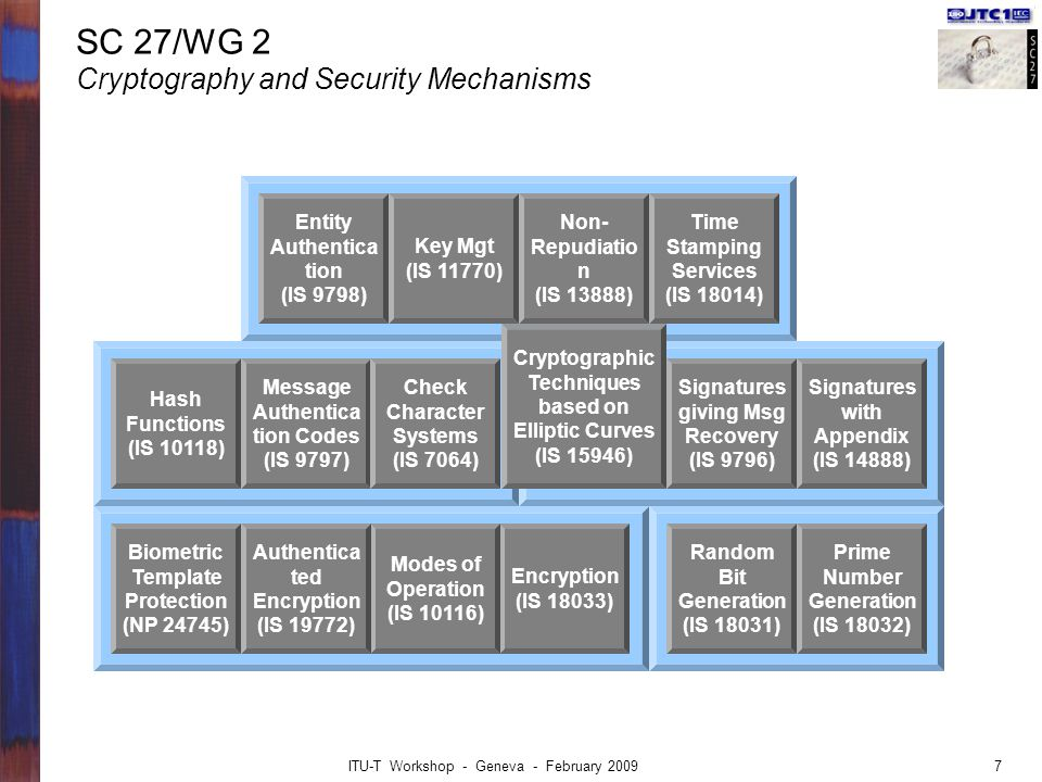 SC 27/WG 2 Cryptography and Security Mechanisms