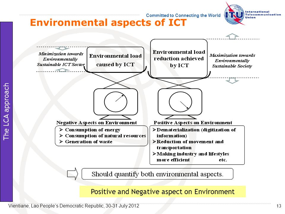 Environmental aspects of ICT