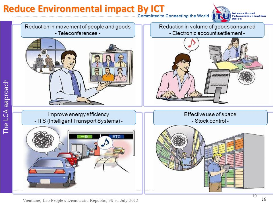 Reduce Environmental impact By ICT