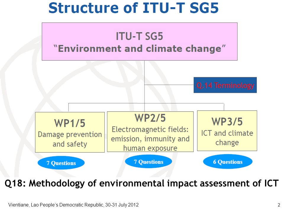 Q18: Methodology of environmental impact assessment of ICT