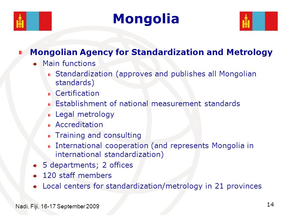 Mongolia Mongolian Agency for Standardization and Metrology